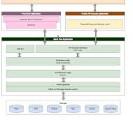 Архитектура веб-приложений: интерьер